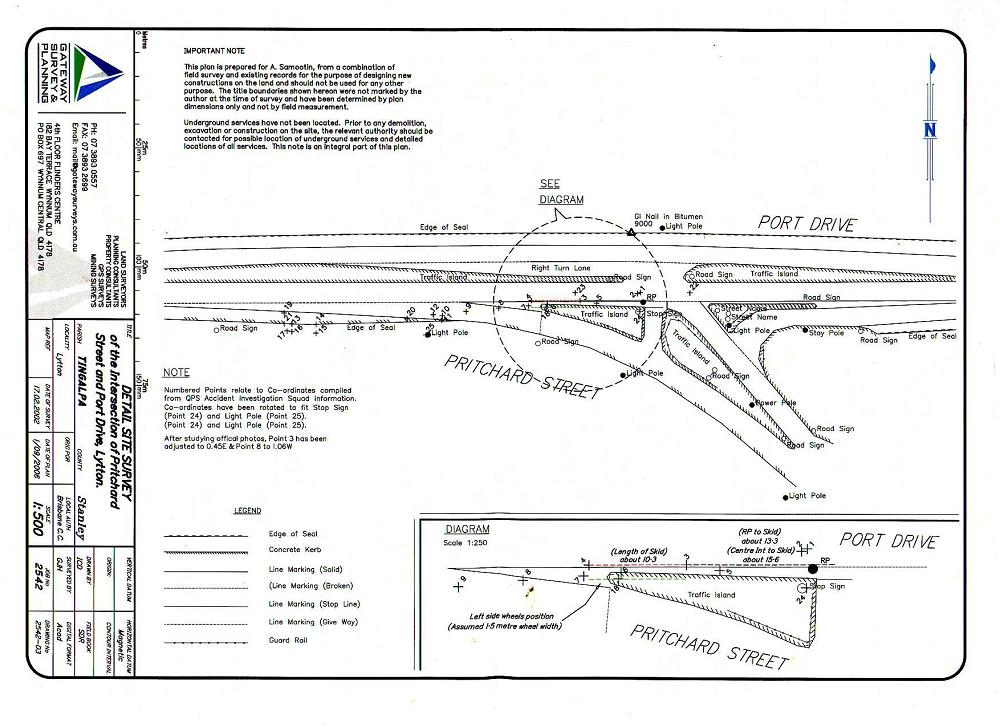 surveyor's site map